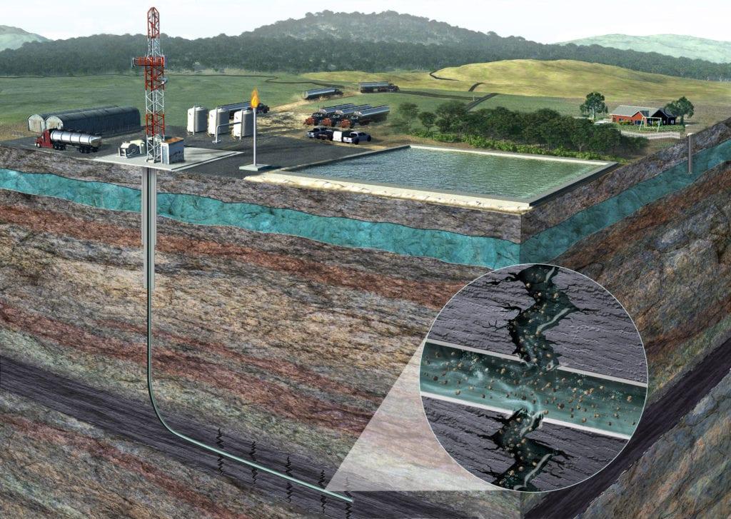 Fracking Process