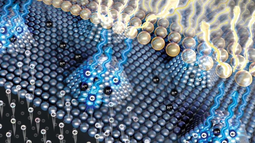 Quantum Dots & LEDs