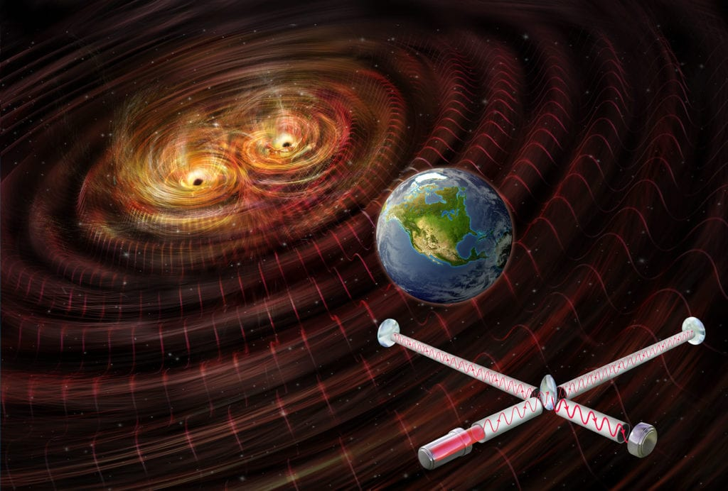 One hundred years ago Enstein predicted gravity waves existence. The Laser Interferometer Gravitational-wave Observatory (LIGO) made a direct observation of the waves for the first time in 2016. The twin observatories located 1865 mi (3km) apart in Louisiana and Washington state are so precise, that they were able to measure slight distortions created by incoming gravity waves emanating from a massive black hole collission 1.3 billion years away.