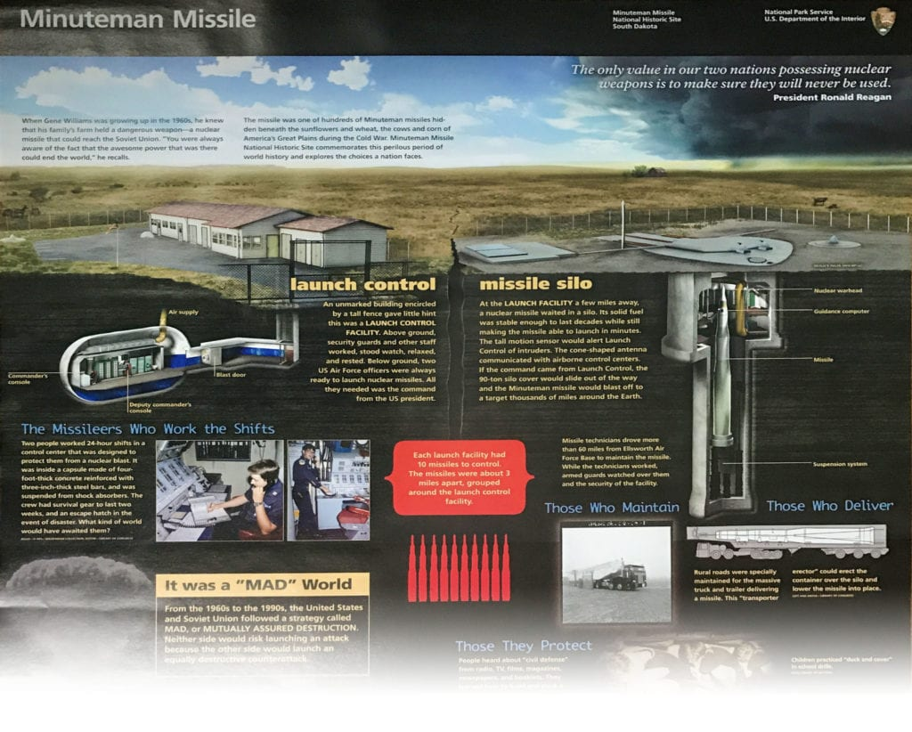 Minuteman Missile National Historic Site