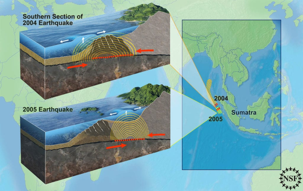 The Sumatran Earthquakes