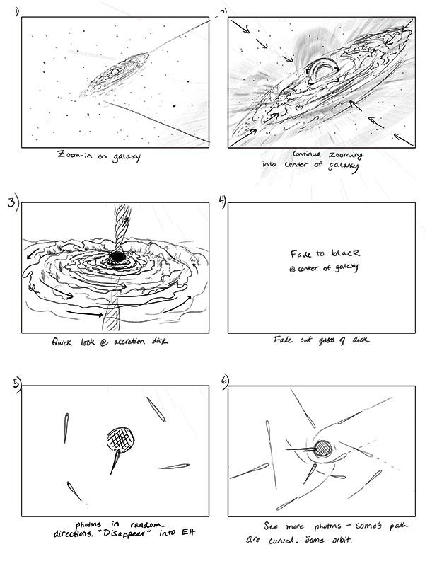 animatino storyboard
