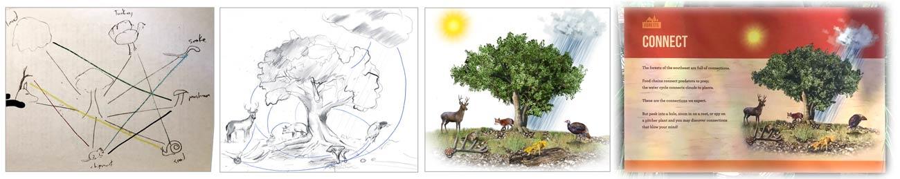 concept to sketch museum exhibit art